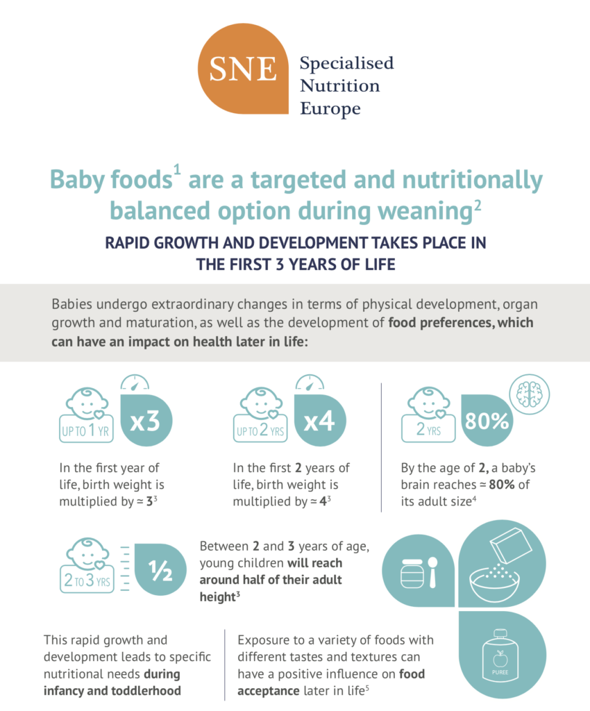 SNE Infographic on Baby foods
